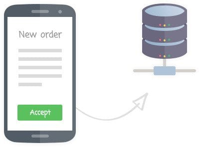 new order online ordering system my datanew order online ordering system my data